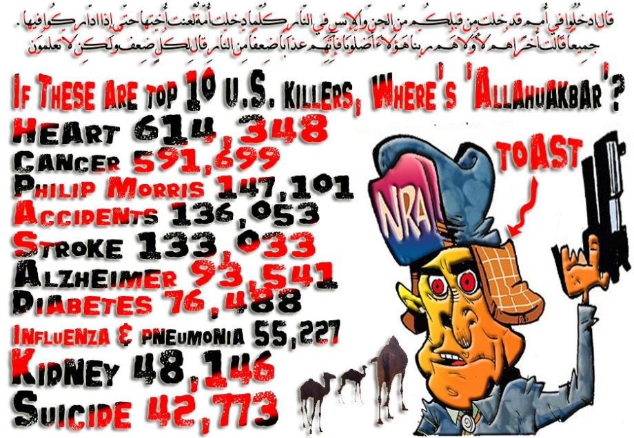🐫🐪If These are Top 10 U.S. killers, Where's 'AllahuAkbar'? Heart 614,348 Cancer 591,699 Philip Morris 147,101 Accidents 136,053 Stroke 133,033 Alzheimer 93,541 Diabetes 76,488 Influenza & Pneumonia 55,227 Kidney 48,146 Suicide 42,773 قال ادخُلُوا فِي أُممٍ قد خلت مِن قبلِكُم مِّن الجِنِّ والإِنسِ فِي النّارِ كُلّما دخلت أُمّةٌ لّعنت أُختها حتّى إِذا ادّاركُوا فِيها جمِيعًا قالت أُخراهُم لأُولاهُم ربّنا هـؤُلاء أضلُّونا فآتِهِم عذابًا ضِعفًا مِّن النّارِ قال لِكُلٍّ ضِعفٌ ولـكِن لاّ تعلمُون .🐪🐫